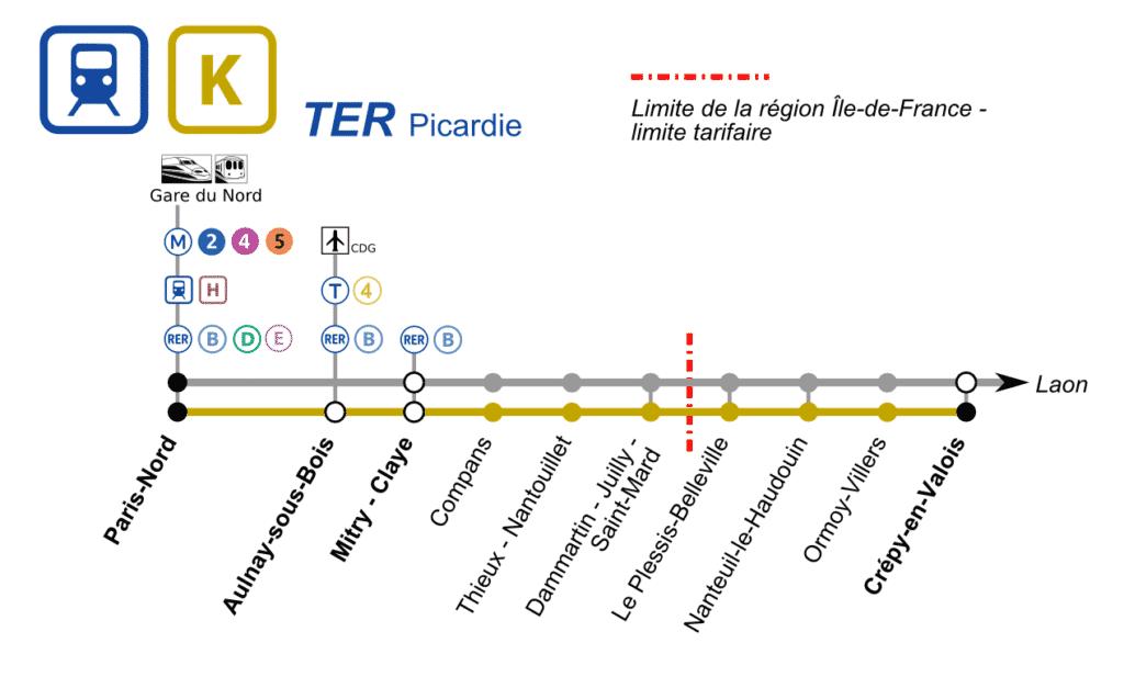 Ligne TER Picardie K